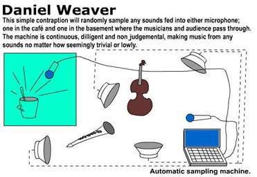 automated sampling instrument
